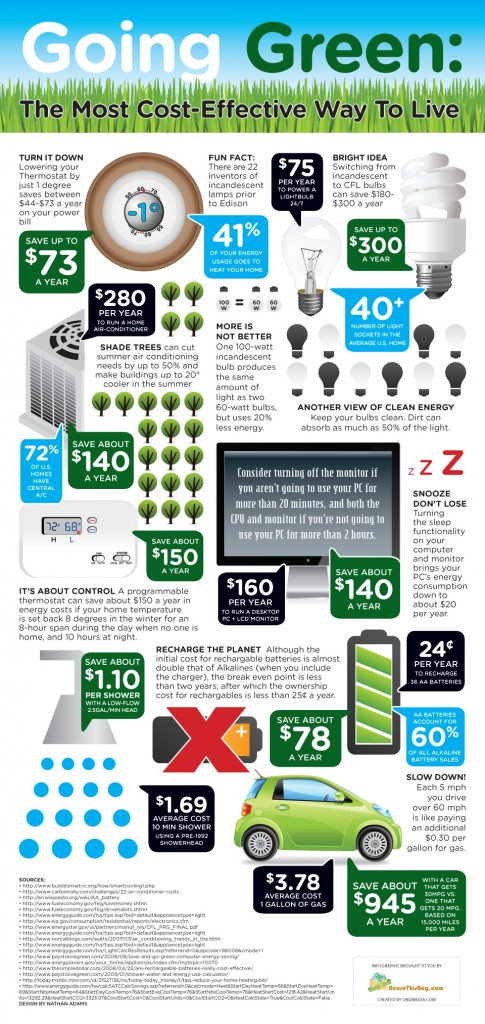 GoingGreen_Infographic_960